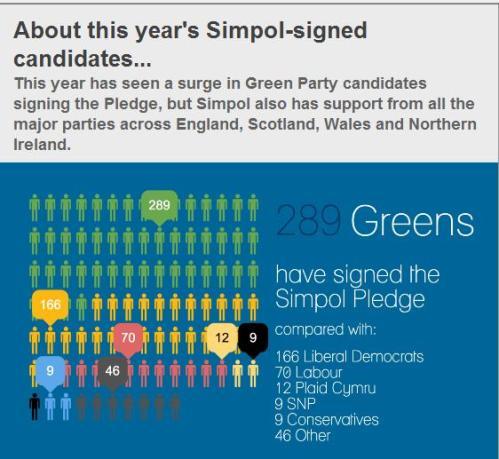 simpol graphic 2015